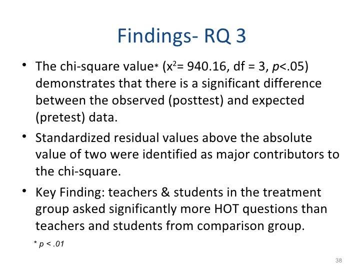 Chi square dissertation