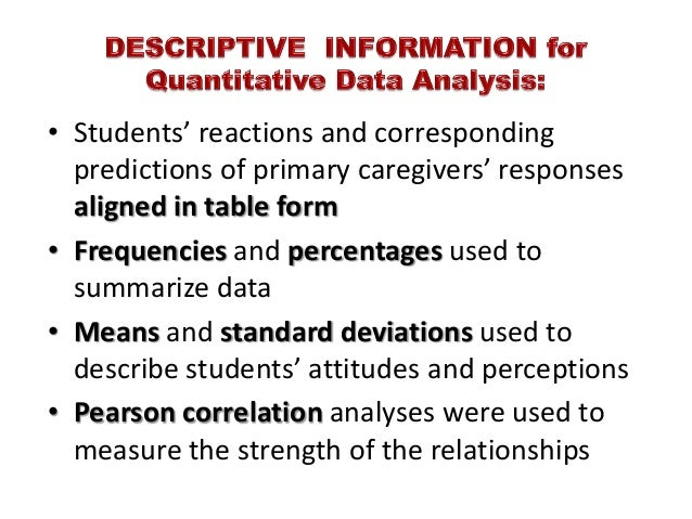 Dissertations using multiple regressions | Research thesis statement
