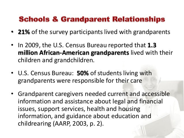 essay on relationship with grandparents The relationship that grandparents have with their grandchildren can also be affected by the divorce and sometimes re-partnering of the parent generation this paper discusses the issues involved in grandparent roles in the above circumstances and suggests ways in which service providers can support grandparents.