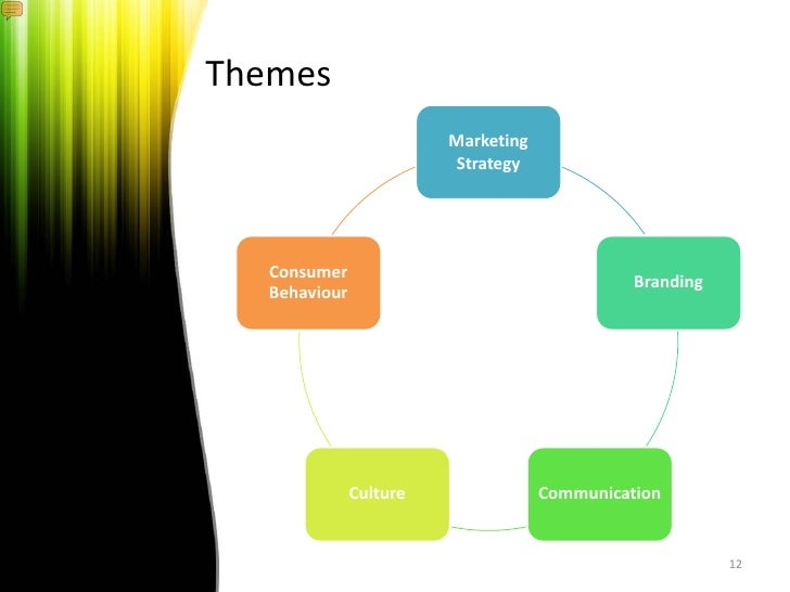 phd dissertation presentation ppt images