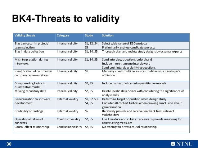 threats to internal validity differences between The key difference between internal and external validity is that internal validity is the extent to which the researcher is able to make the claim that no other variables except the one he is studying caused the result whereas external validity is the extent to which results of a study can be generalized to the world at large.