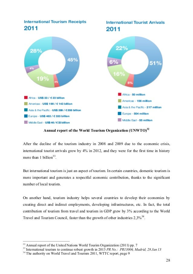 conclusion dissertation utopie