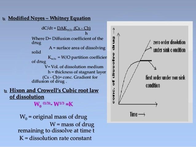 lab report partition coefficient Coefficient,k d,iscalculatedusing:  k d = [i 2] labreport  samplereport  stabilityconstantoftri4iodideion.