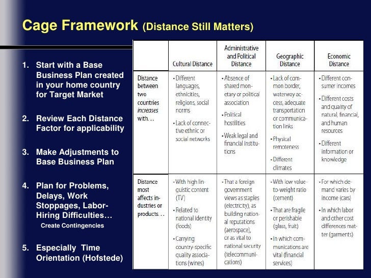the cagr framework The cage distance framework was developed by pankaj ghemawat, professor at iese business school in barcelona, spain it was first published in harvard business review in 2001.