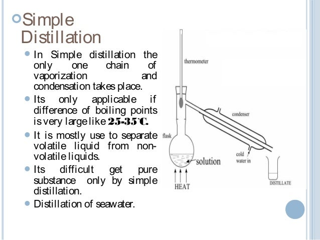 What Is the Purpose of Simple Distillation?