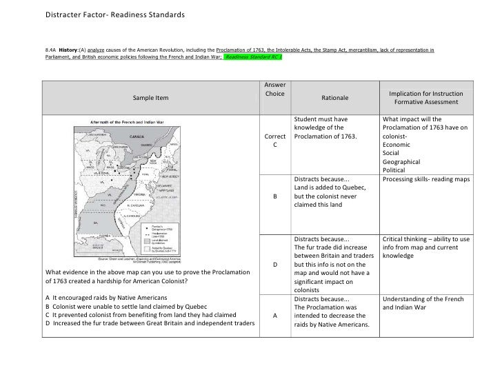 Distracter Factor- Readiness Standards<br />8.4A  History:(A) analyze causes of the American Revolution, including the Pro...