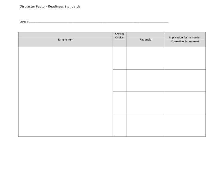 Distracter Factor- Readiness Standards<br />Standard _____________________________________________________________________...