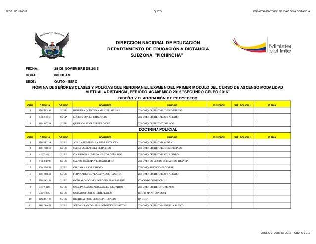 SEDE: PICHINCHA QUITO DEPARTAMENTO DE EDUCACION A DISTANCIA 28 DE NOVIEMBRE DE 2015 08H00 AM QUITO - EEPO ORD CEDULA GRADO...