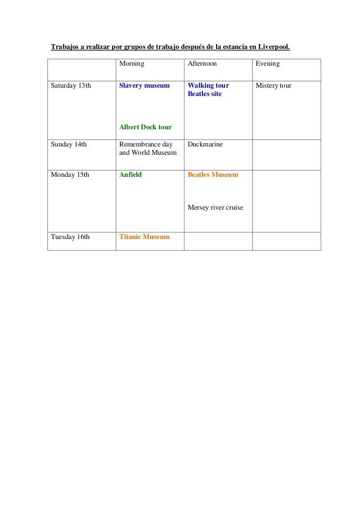 Distribución de actividades posteriores al viaje liverpool 2010