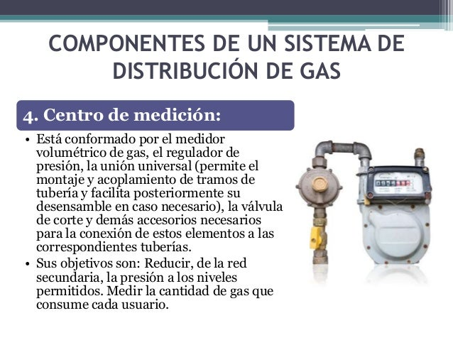 Tipos De Medidores De Gas Natural