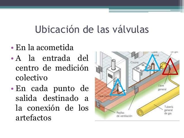 Instalacin de gas natural best instalacin de gas natural for Portal del instalador de gas natural