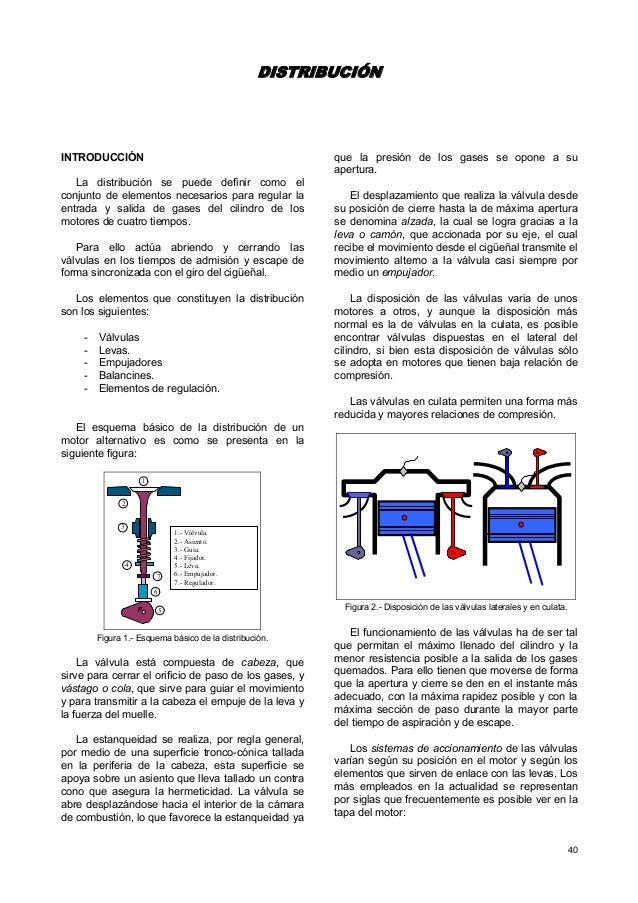 DISTRIBUCIÓN  que la presión de los gases se opone a su apertura.  INTRODUCCIÓN La distribución se puede definir como el c...