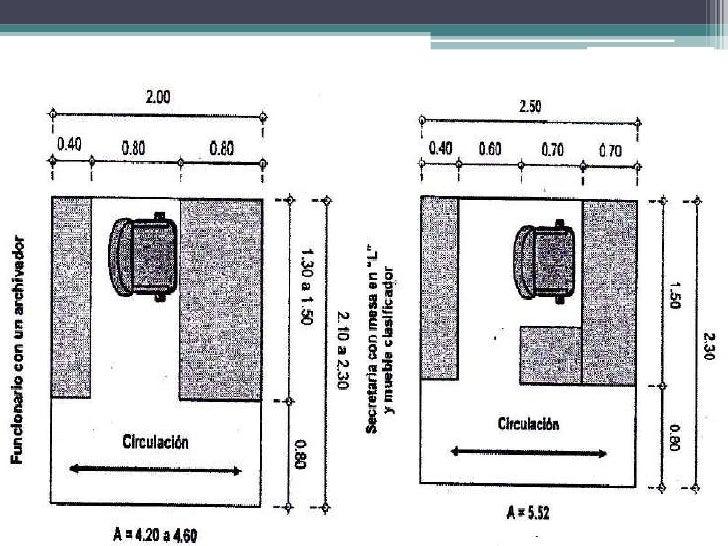 Distribucion de espacios for Dimensiones de mobiliario