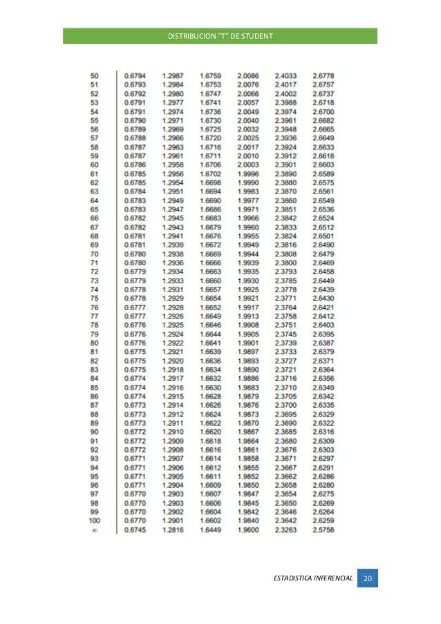bioestadistica daniel 4ta edicion pdf