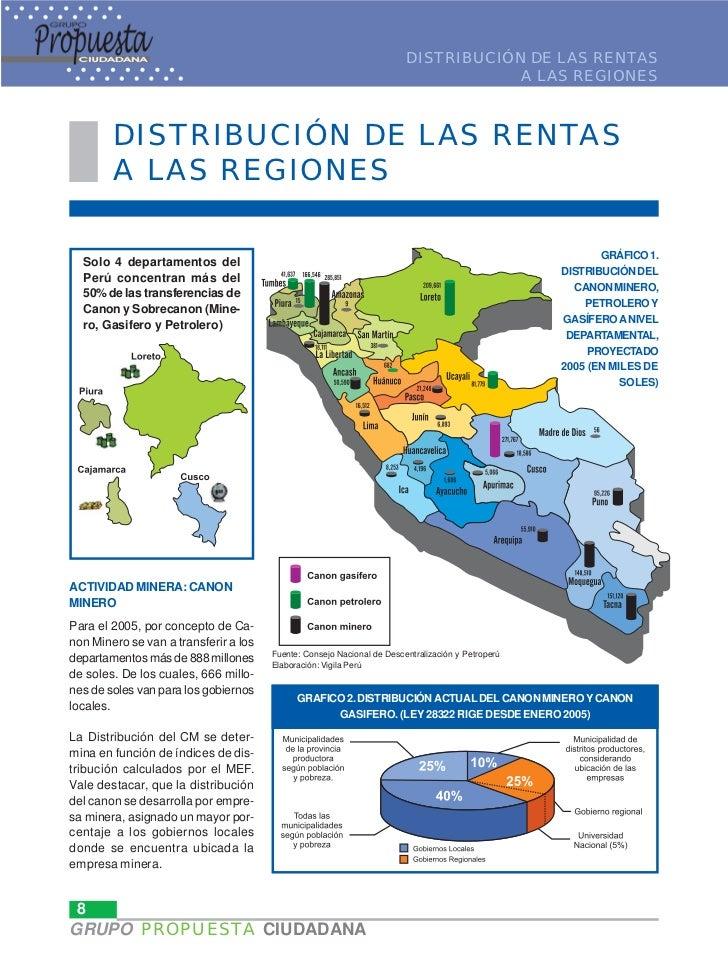 DISTRIBUCIÓN DE LAS RENTAS                                                                                    A LAS REGION...