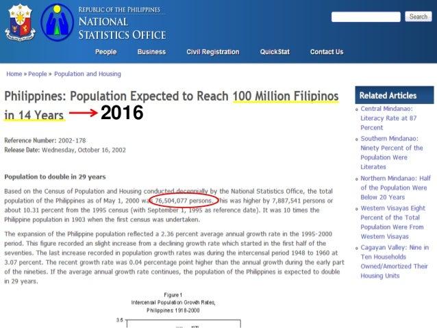 populasyon ng pilipinas 2010 bawat rehiyon Ilan ang populasyon sa bawat rehiyon ng pilipinas 2010.