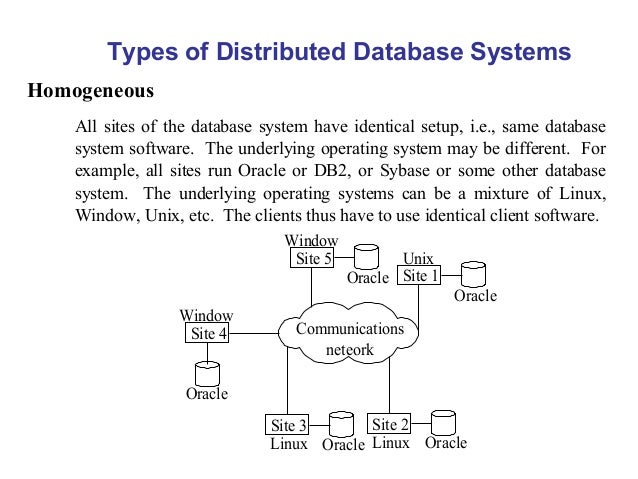 mis types of databases It more connections can be made between different types of data, network databases are considered more efficiency it contains limitations must be considered when we.