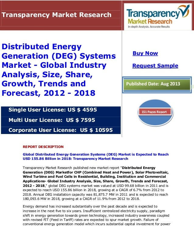 Global Distributed Energy Generation Systems (DEG) Market is Expected to Reach USD 155.86 Billion in 2018