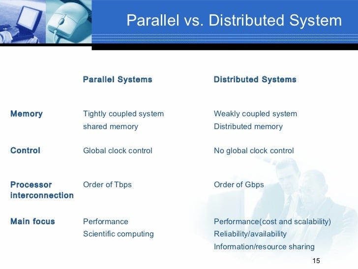 parallel and distributed databases One of the major difference between parallel and distributed computing  parallel and distributed databases  difference between parallel and distributed.
