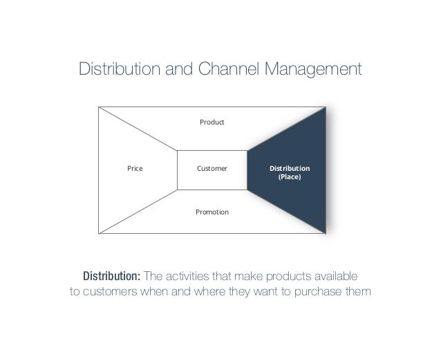 Distribution and Channel Management Product  Price  Customer  Distribution (Place)  Promotion  Distribution: The activitie...