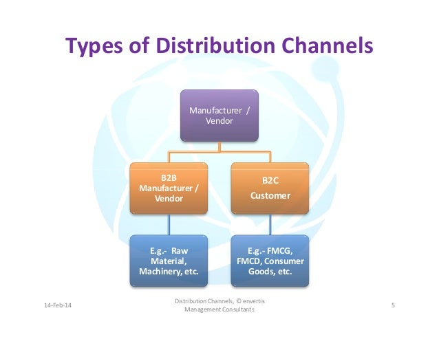 distribution channel in fmcg In the fmcg sector the supply chain performance is a key factor the fmcg industry is characterized by complex distribution network and intense competition forcing firms to constantly work on supply chain innovation.
