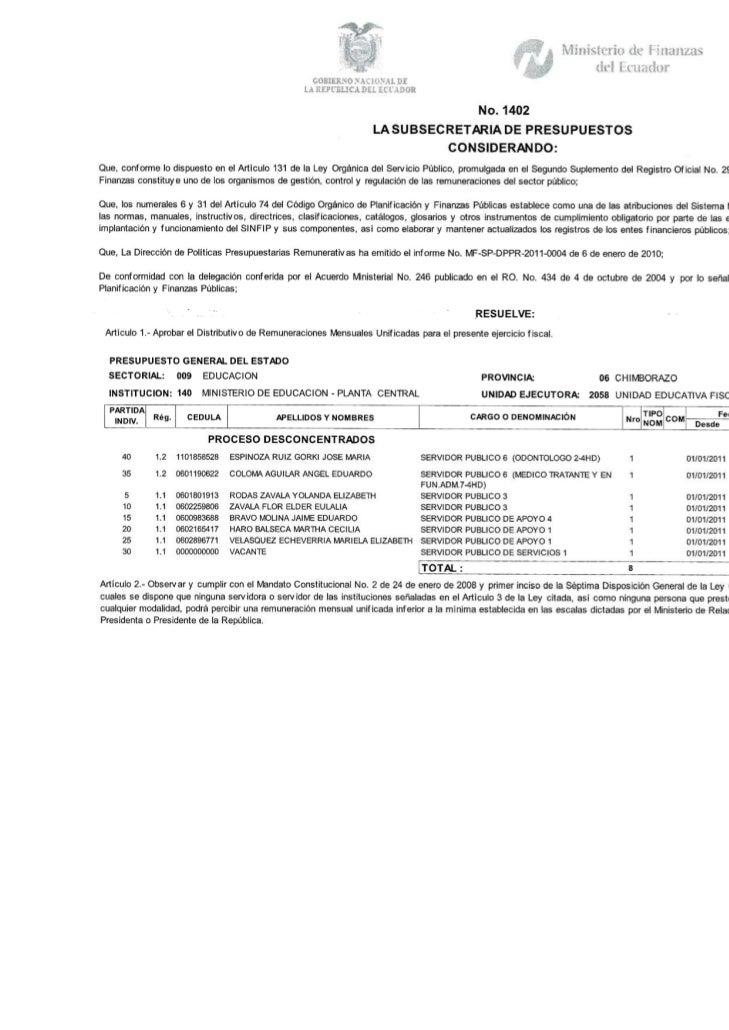 Distributivo Fiscal UESFN - 2011