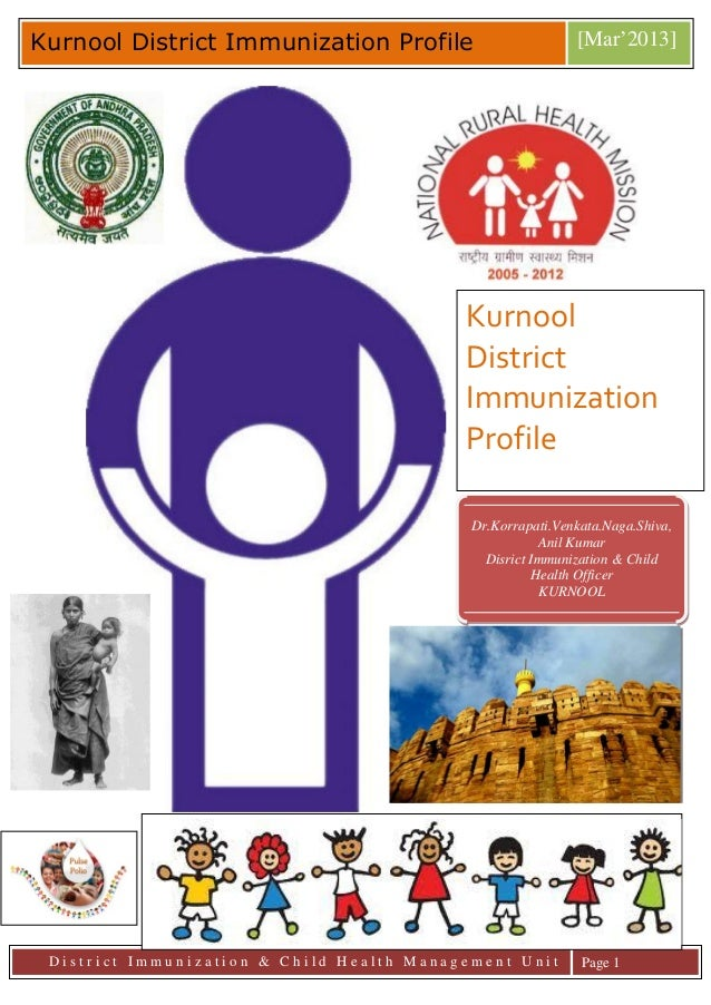 Kurnool District Immunization Profile                       [Mar'2013]                                           Kurnool  ...