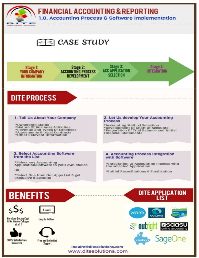 Accounting Process Setting up by DITE Solutions