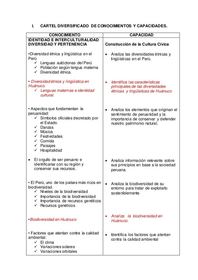 I. CARTEL DIVERSIFICADO DE CONOCIMIENTOS Y CAPACIDADES. CONOCIMIENTO CAPACIDAD IDENTIDAD E INTERCULTURALIDAD DIVERSIDAD Y ...