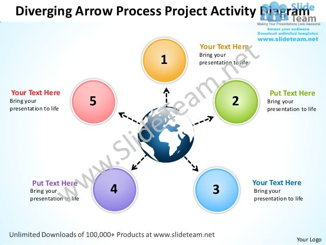 Diverging Arrow Process Project Activity Diagram                                           Your Text Here                 ...