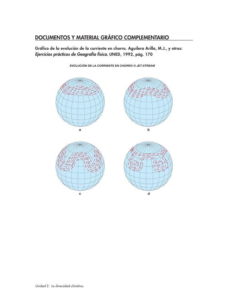 DOCUMENTOS Y MATERIAL GRÁFICO COMPLEMENTARIOGráfico de la evolución de la corriente en chorro. Aguilera Arilla, M.J., y ot...