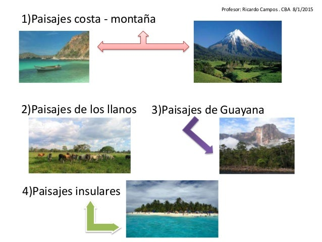 Diversidad de paisajes - Tipos de paisajes ...
