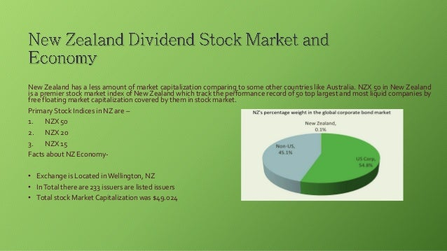 Share brokers new zealand