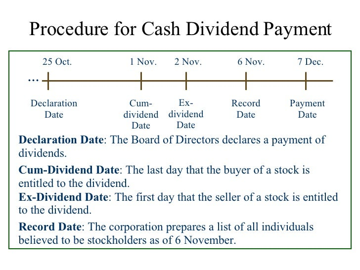 two agency cost explanations of dividend Keywords: dividend policy dividend yield, dividend payout ratio, agency cost, free  cash flow, agency cost of free  two agency cost explanations of dividends.