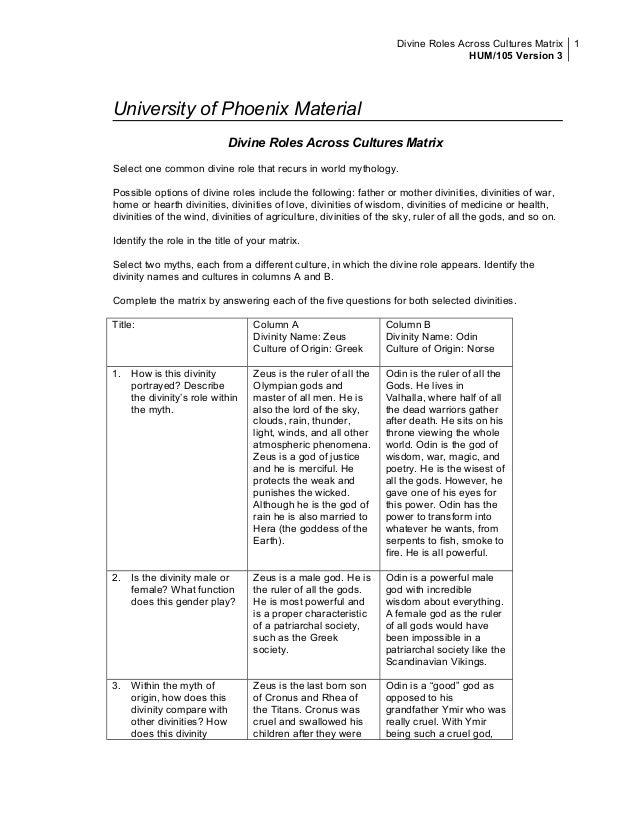 Divine Roles Across Cultures Matrix HUM/105 Version 3 1 University of Phoenix Material Divine Roles Across Cultures Matrix...