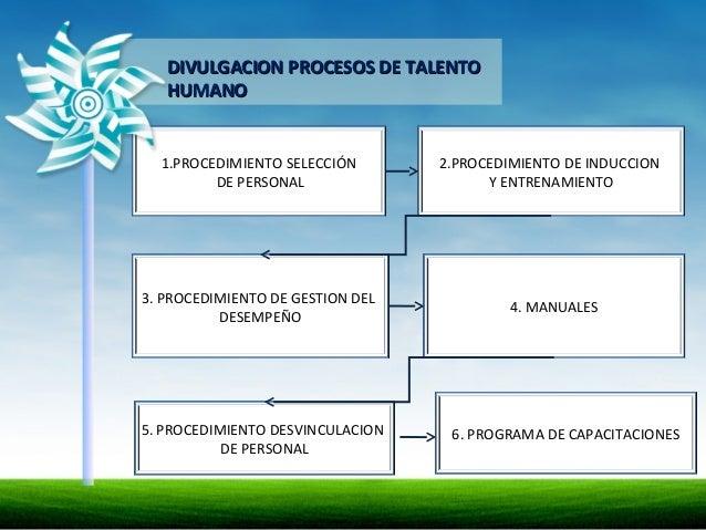 DIVULGACION PROCESOS DE TALENTODIVULGACION PROCESOS DE TALENTO HUMANOHUMANO 1.PROCEDIMIENTO SELECCIÓN DE PERSONAL 2.PROCED...