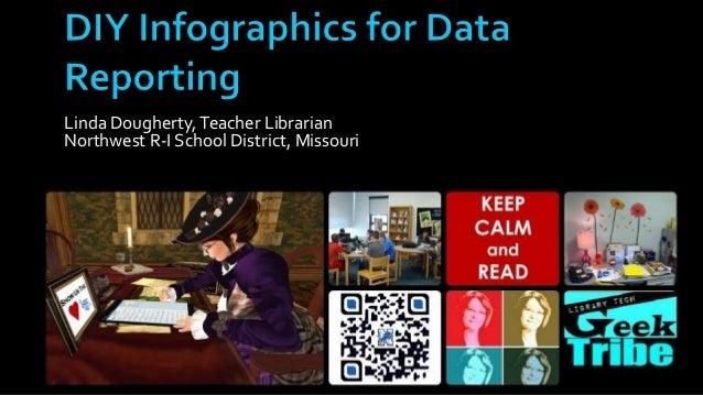 Linda Dougherty, Teacher LibrarianNorthwest R-I School District, Missouri