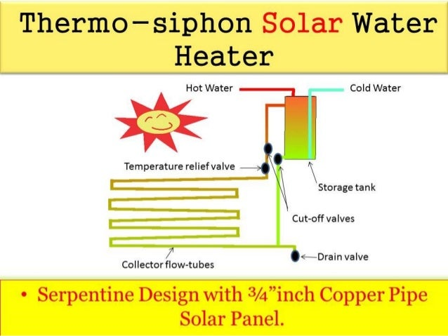 Diy thermo siphon solar water heater