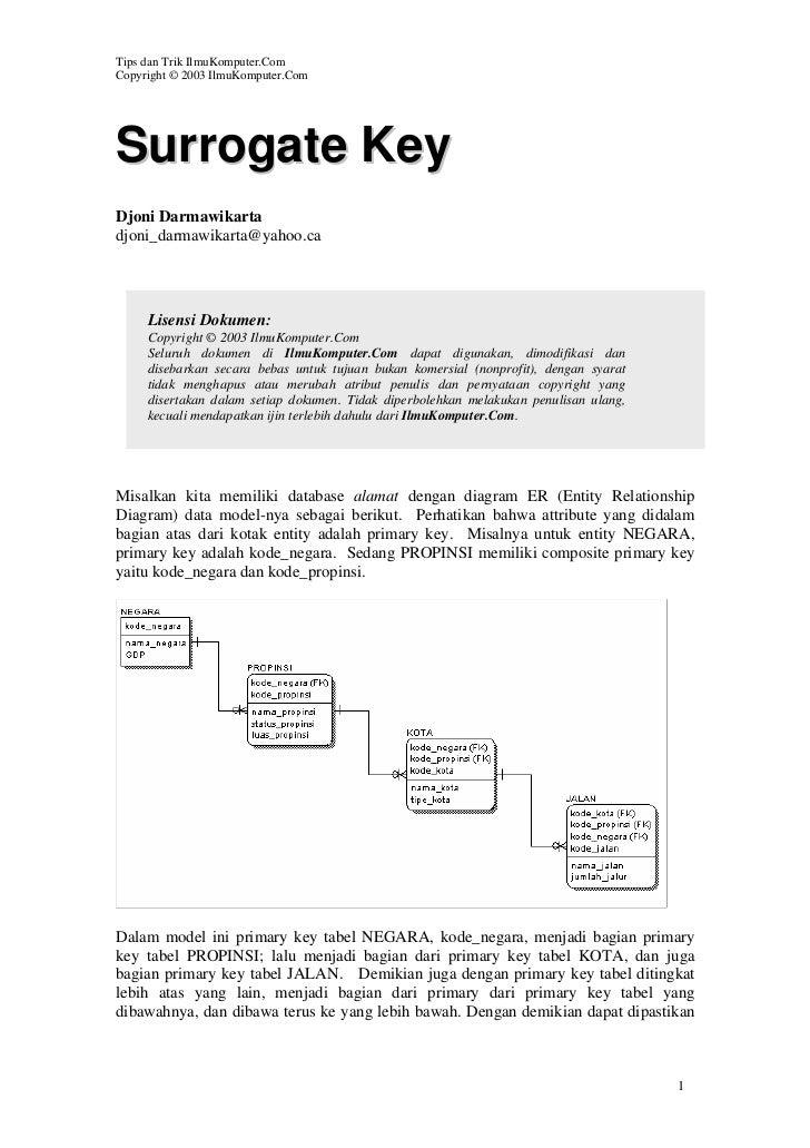 Tips dan Trik IlmuKomputer.ComCopyright © 2003 IlmuKomputer.ComSurrogate KeyDjoni Darmawikartadjoni_darmawikarta@yahoo.ca ...