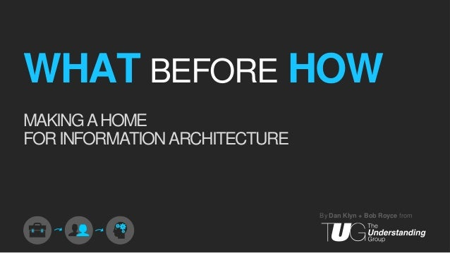WHAT BEFORE HOWMAKING A HOMEFOR INFORMATION ARCHITECTURE                               By Dan Klyn + Bob Royce from