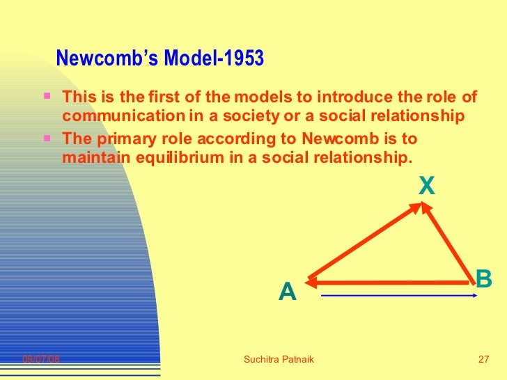 newcomb model communication The basic communication model proposed by hovland and janis (1959)  conceived  were consistent with newcomb's (1953) abx model of social  psychology,.