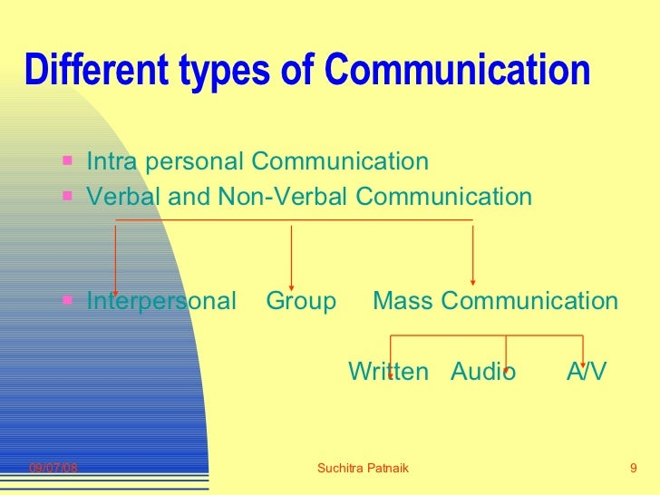 key concepts of interpersonal communication Develop your interpersonal skills with our new series of ebooks interpersonal communication is a key life skill and can be used to: give and collect information.
