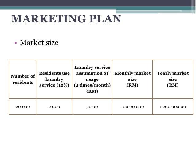 Laundry Shop Business Plan