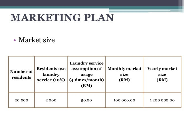 Cleaning Service Marketing Plan & ideas – A Sample Template