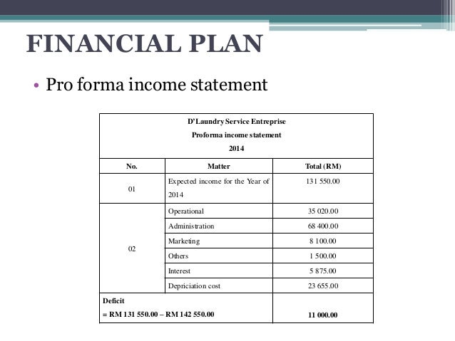 Pro Forma Income Statement Template  VisualbrainsInfo