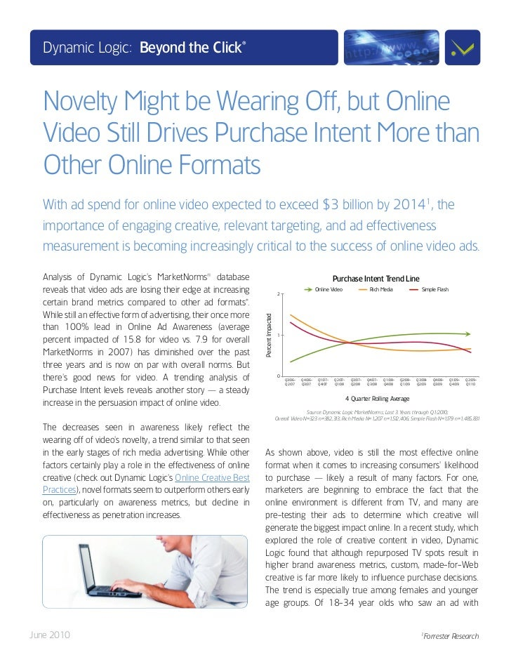 Research: online ads efficiency, influence of purchase intent