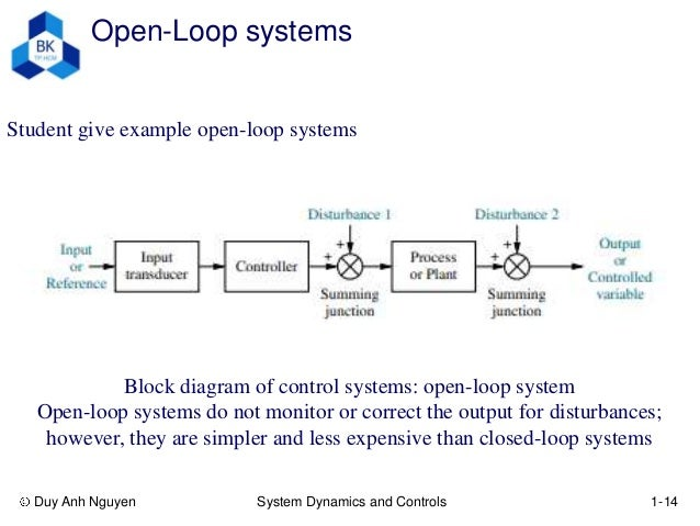 Uncategorized besides Block Diagram For Control Systems besides Dlhdk Chapter 1 further Open Loop Control System Block Diagram moreover Controlsystem507 blogspot. on open and closed loop systems diagram