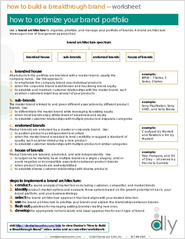 """""""How to Optimize Your Brand Portfolio"""" Worksheet (by Denise Lee Yohn)"""