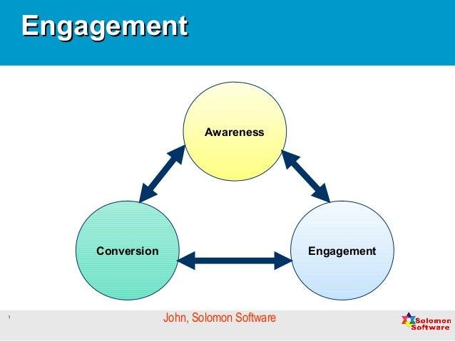Digital Marketing - Engagement