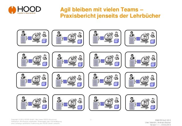 DM6 REConf 2013Uwe Valentini, Andreas BeckerVersion 1.1 – 04.03.2013Agil bleiben mit vielen Teams –Praxisbericht jenseits ...